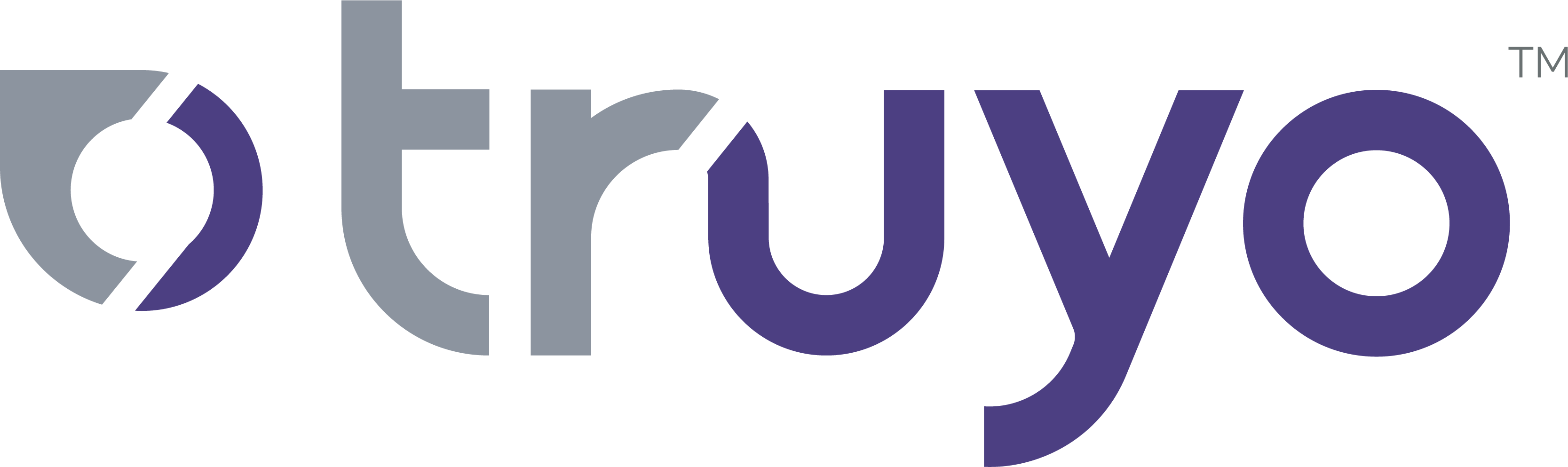 Truyo | Create Better Privacy Experiences